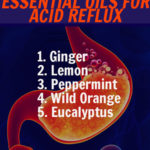 5 Essential Oils for Acid Reflux & How to Use them as a Natural Remedy
