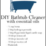 DIY Essential Oil Bathtub Cleaner