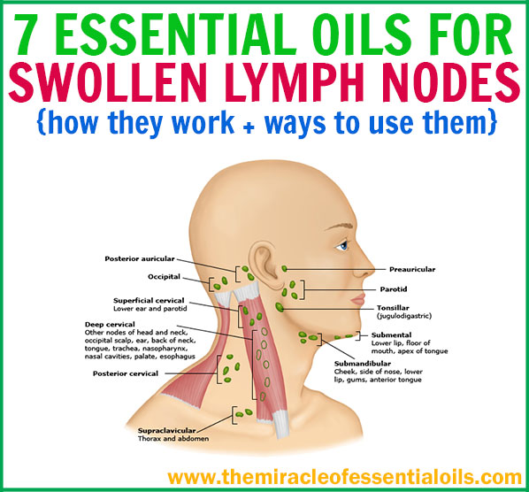 7 Best Essential Oils For Lymph Node Swelling The Miracle Of