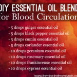 DIY Essential Oil Blend for Blood Circulation